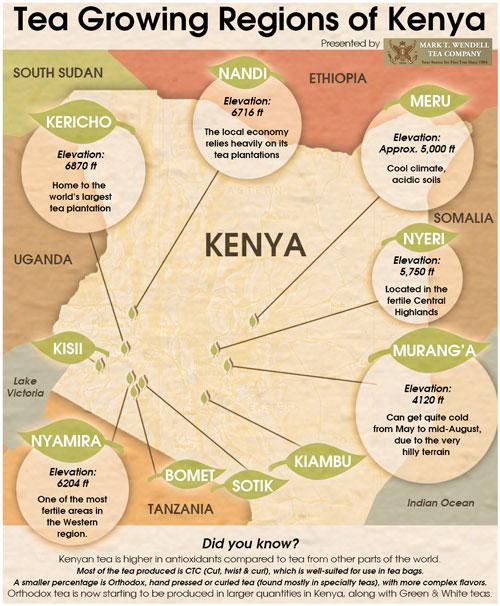 mapa herbat w Kenii