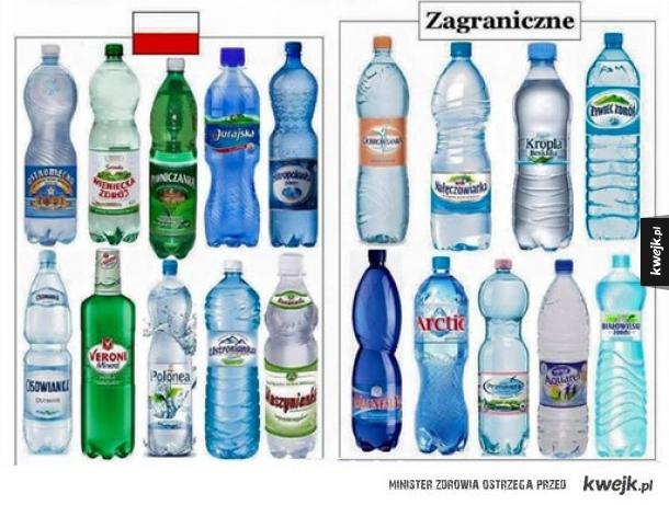 producenci wód