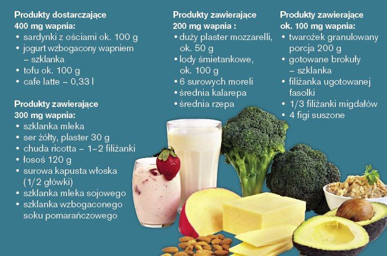 Źródło grafiki: superlinia.pl